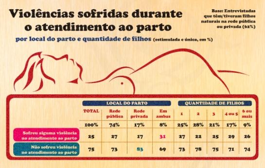 Infográfico de Emídio Pedro